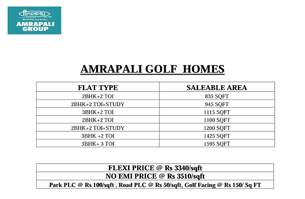 amrapali golf homes price list , amrapali golf homes