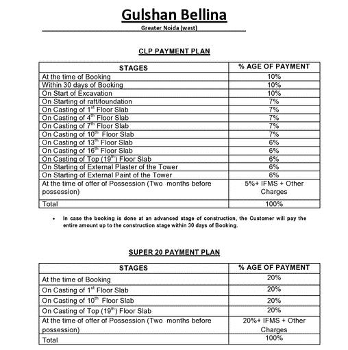 gulshan bellina payment plan , gulshan bellina