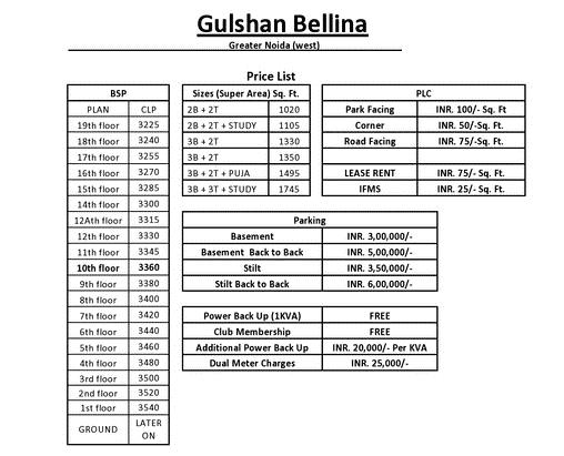 gulshan bellina price list , gulshan bellina