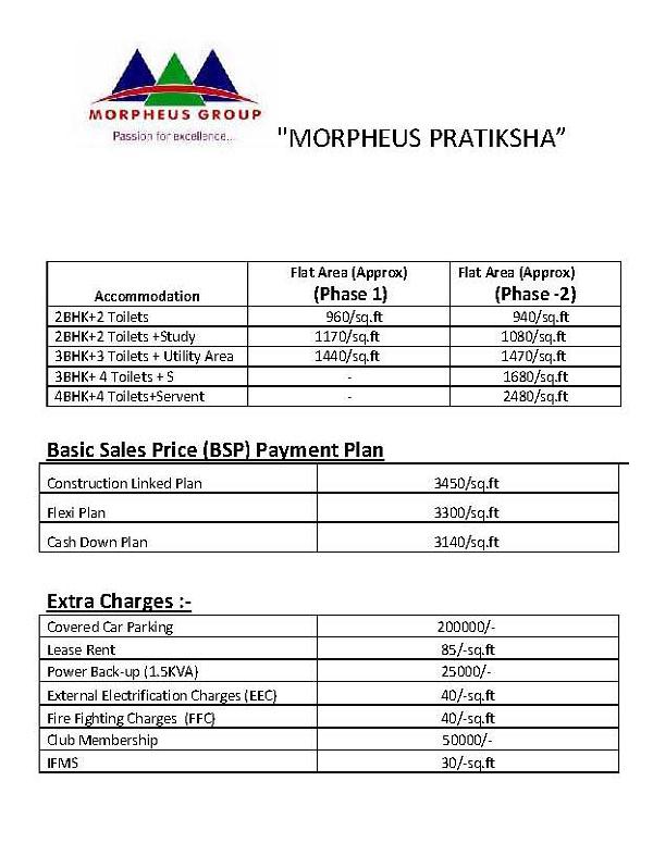 morpheus pratiksha price list , morpheus pratiksha