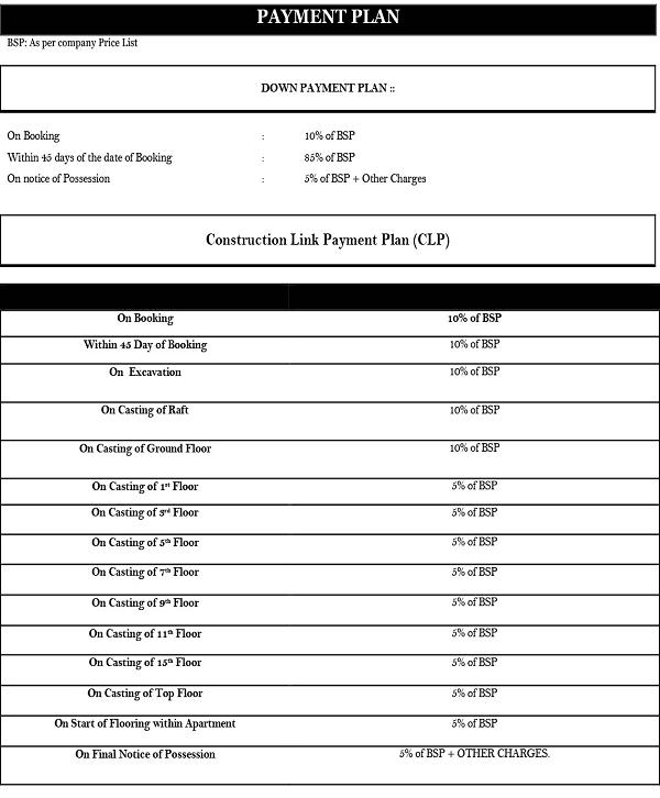 resizone elina payment plan , resizone elina