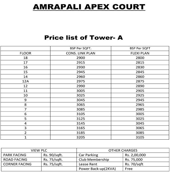 amrapali apex court price list , amrapali apex court