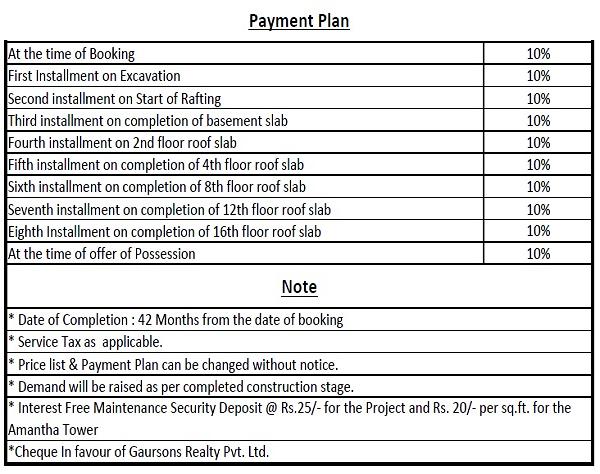 gaur amantha payment plan , gaur amantha