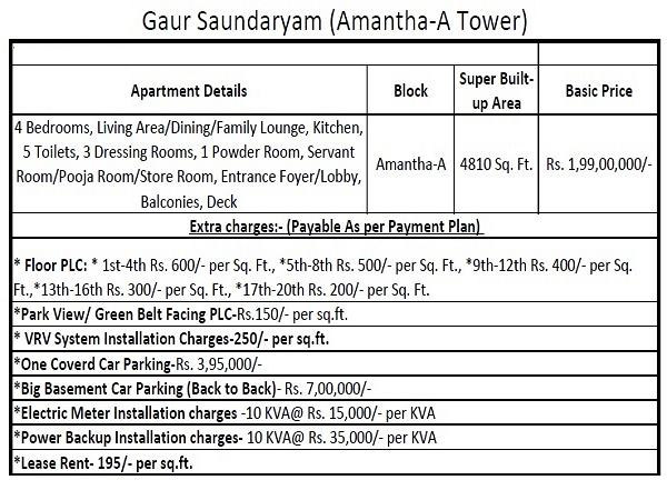 gaur amantha price list , gaur amantha