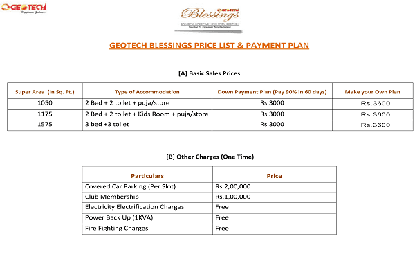 geotech blessings payment plan , geotech blessings