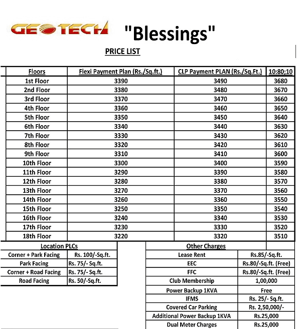 geotech blessings price list , geotech blessings
