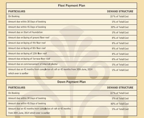 mahagun mantra 2 payment plan , mahagun mantra 2