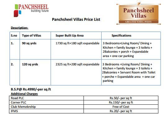 pansheel villas price list , pansheel villas
