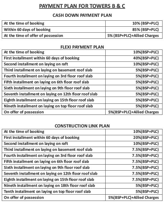 aarcity regency park payment plan , aarcity regency park