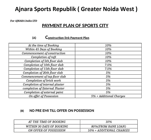 ajnara sports republik payment Plan , ajnara sports republik