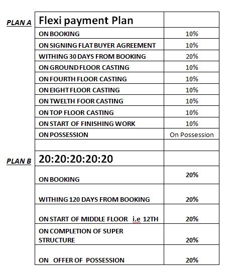 amrapali courtyard payment plan , amrapali courtyard