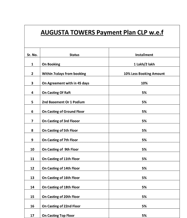amrapali augusta tower payment plan , amrapali augusta tower