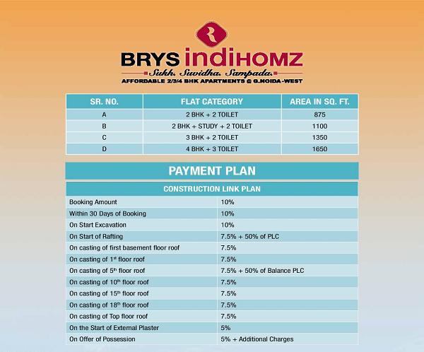 brys indihomz payment plan , brys indihomz