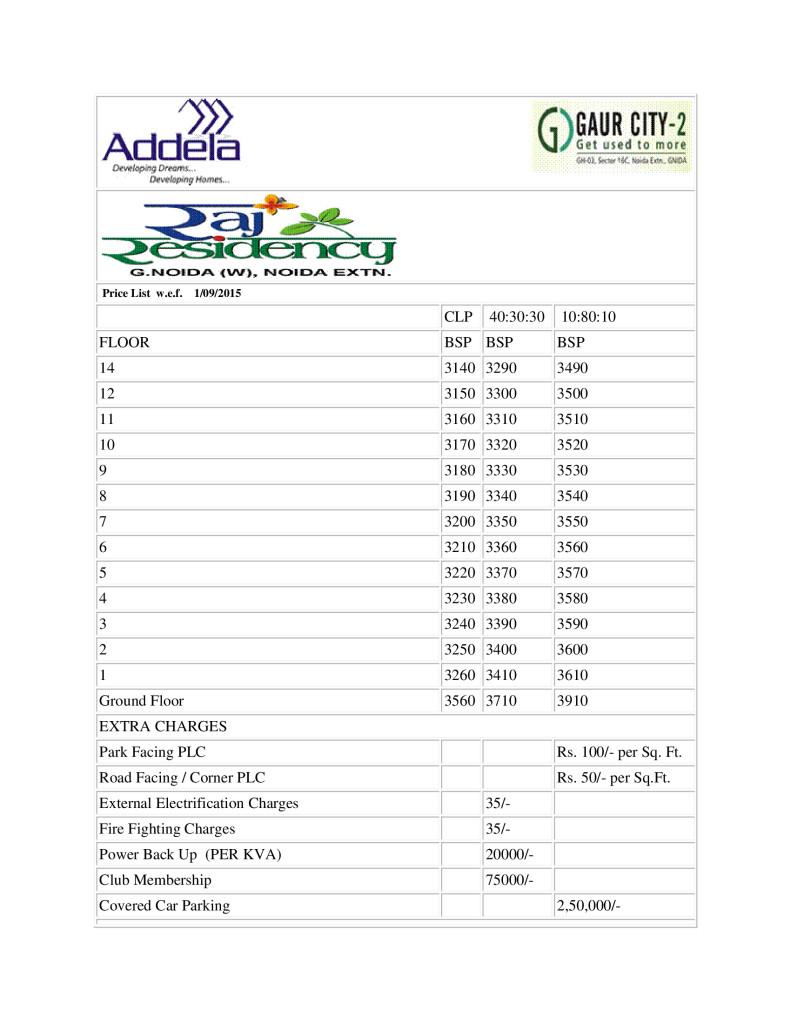 Raj Residency Price list