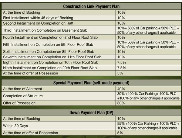 samridhi grand avenue payment plan , samridhi grand avenue
