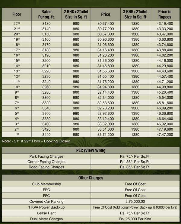samridhi grand avenue price list