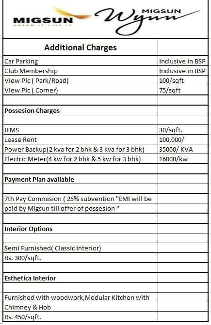 migsun-wynn-payment-plan
