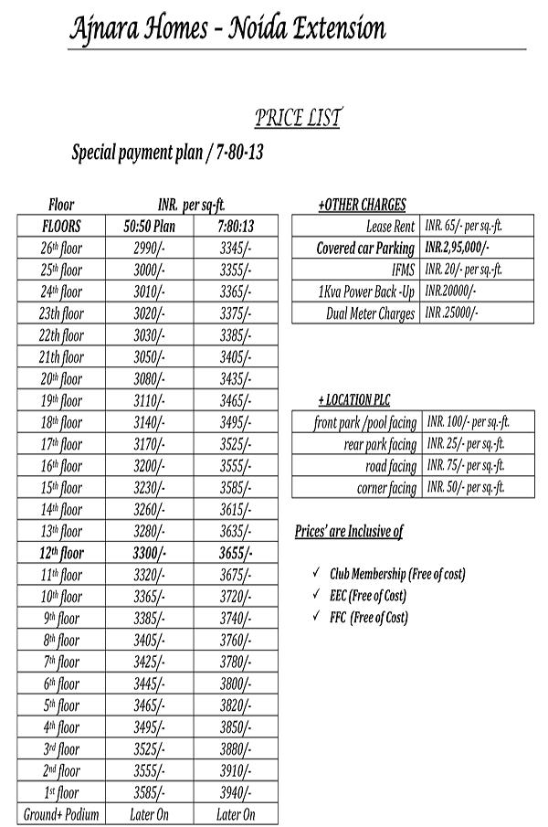 ajnara-homes-price-list