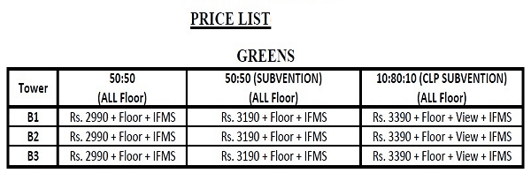 panchsheel-green1-price-list