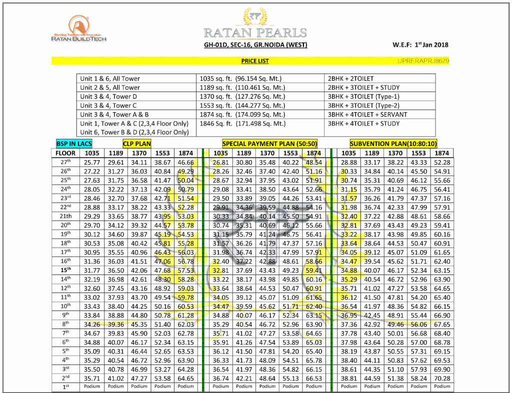 ratan pearls new price list